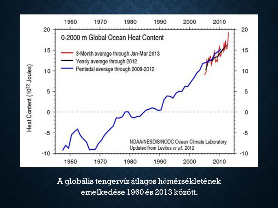 A globális tengervíz átlagos hőmérsékletének emelkedése 1960 és 2013 között.