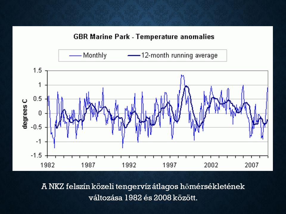 A NKZ felszín közeli tengervíz átlagos hőmérsékletének változása 1982 és 2008 között.