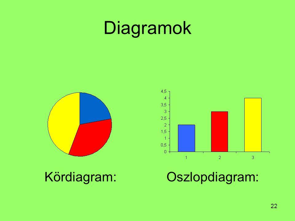 Diagramok Kördiagram: Oszlopdiagram: