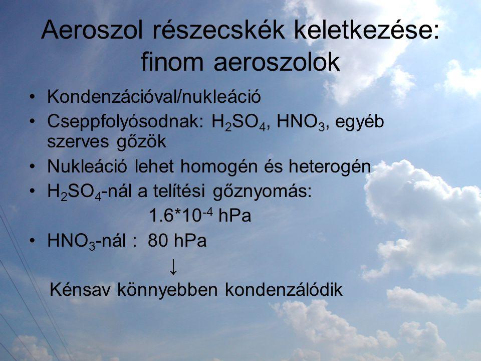 Aeroszol részecskék keletkezése: finom aeroszolok