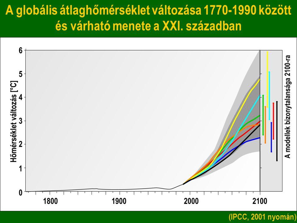 A globális átlaghőmérséklet változása 1770-1990 között és várható menete a XXI. században