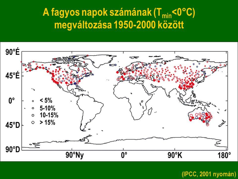 A fagyos napok számának (Tmin<0°C) megváltozása 1950-2000 között