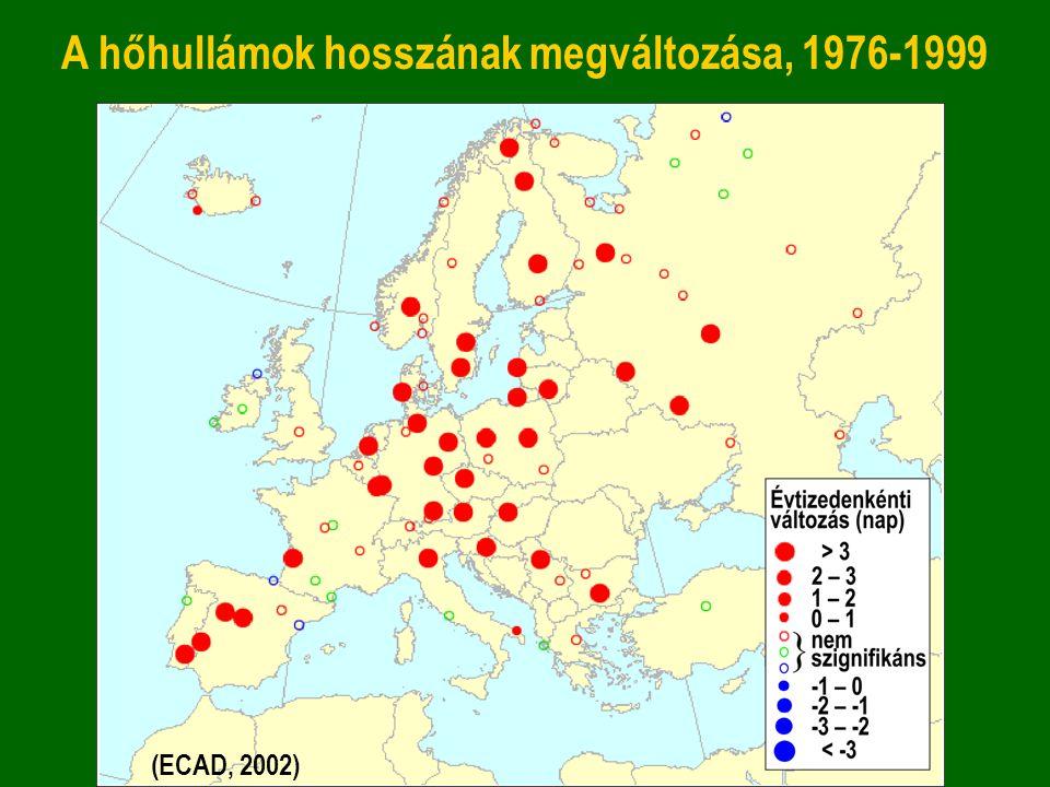 A hőhullámok hosszának megváltozása, 1976-1999