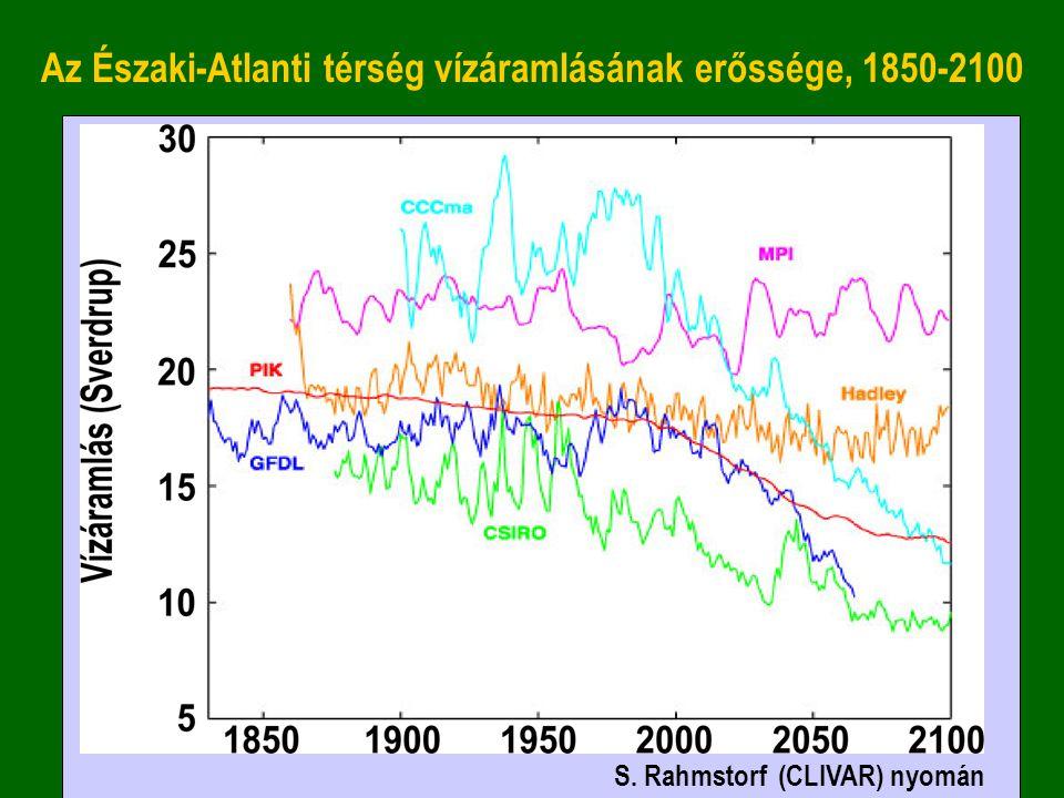 Az Északi-Atlanti térség vízáramlásának erőssége, 1850-2100