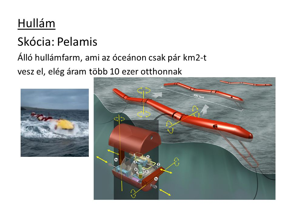 Hullám Skócia: Pelamis Álló hullámfarm, ami az óceánon csak pár km2-t