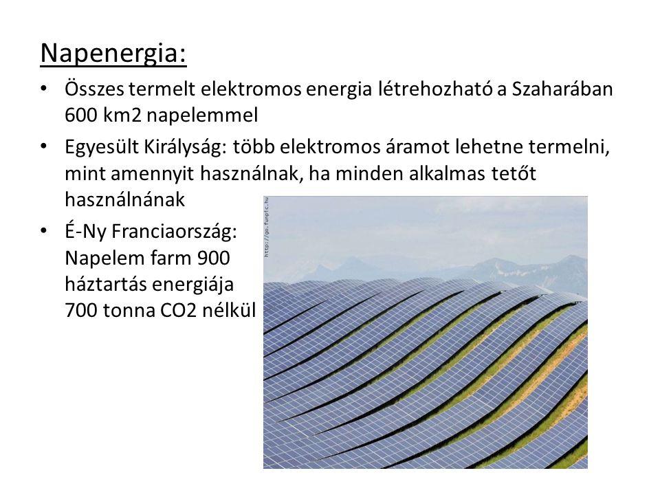 Napenergia: Összes termelt elektromos energia létrehozható a Szaharában 600 km2 napelemmel.