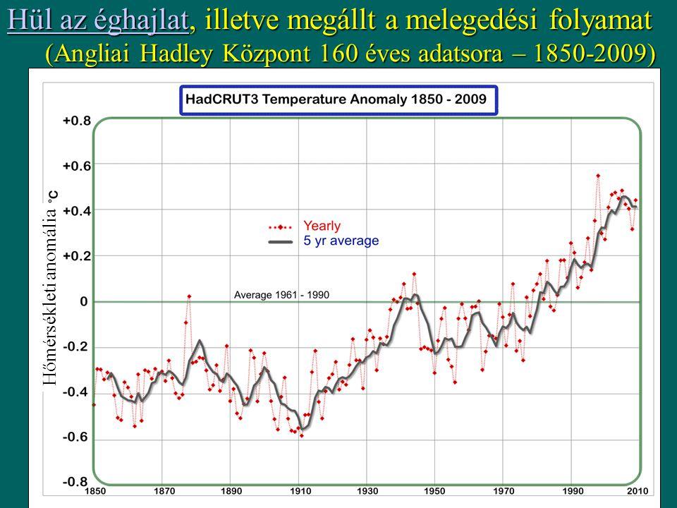 Hül az éghajlat, illetve megállt a melegedési folyamat (Angliai Hadley Központ 160 éves adatsora – 1850-2009)