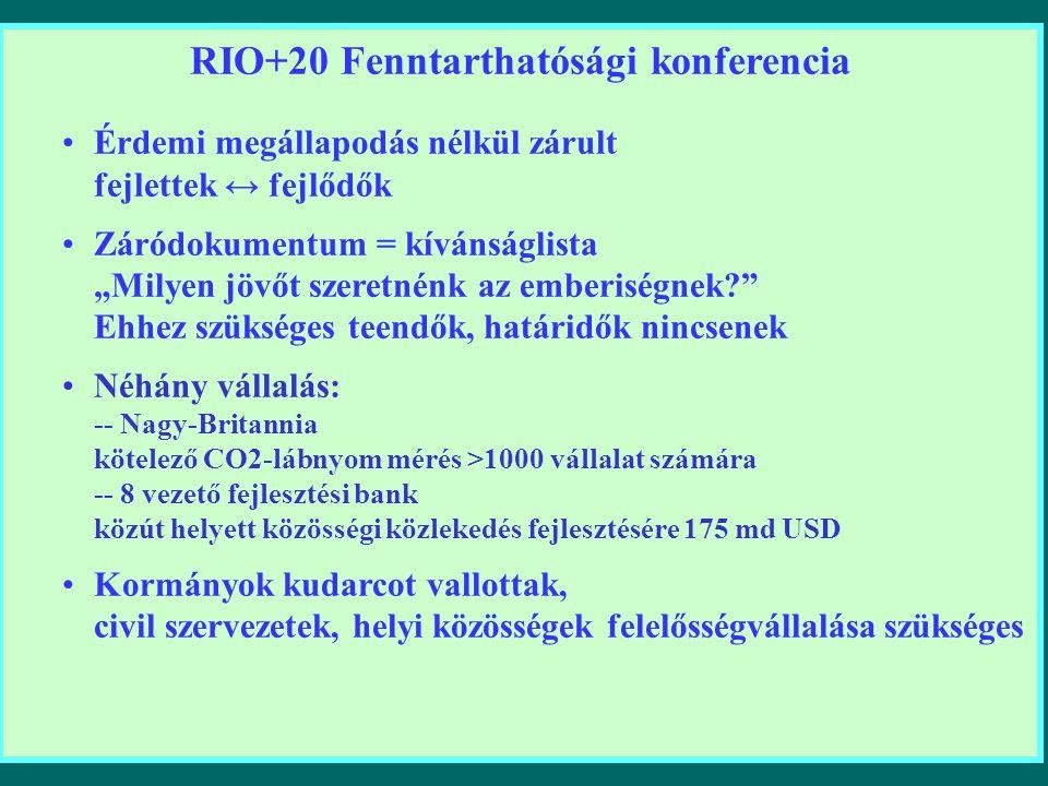 RIO+20 Fenntarthatósági konferencia