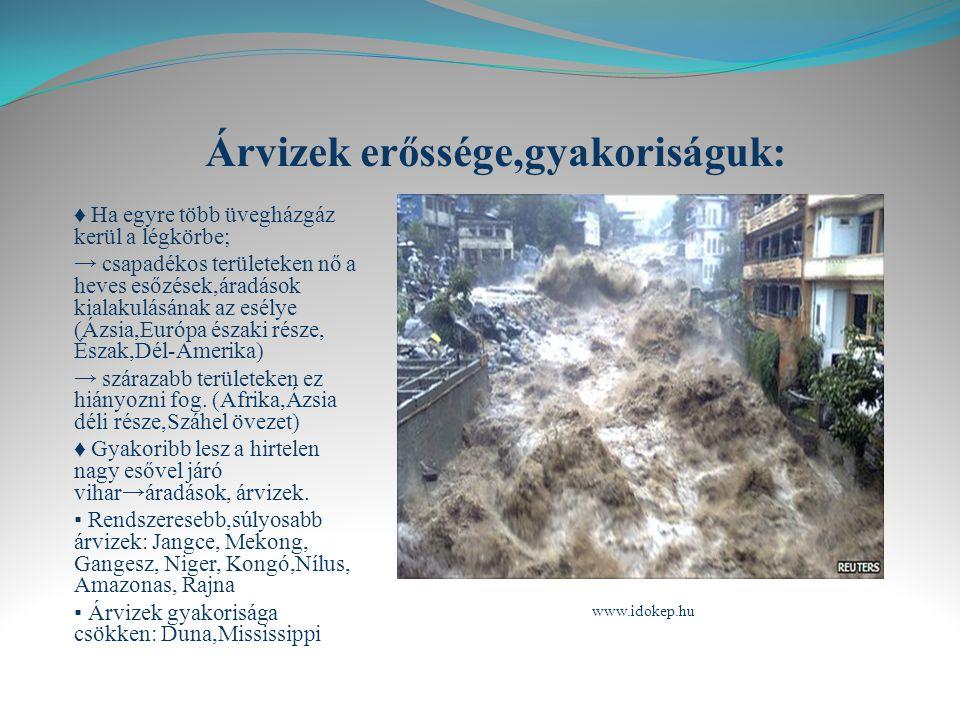 Árvizek erőssége,gyakoriságuk: