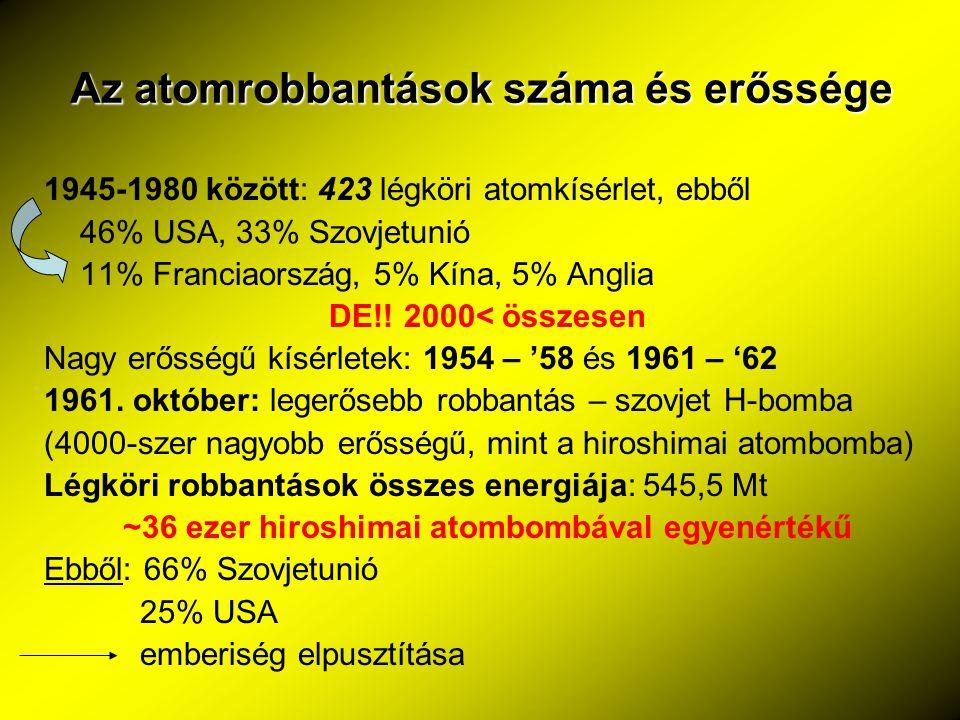 Az atomrobbantások száma és erőssége