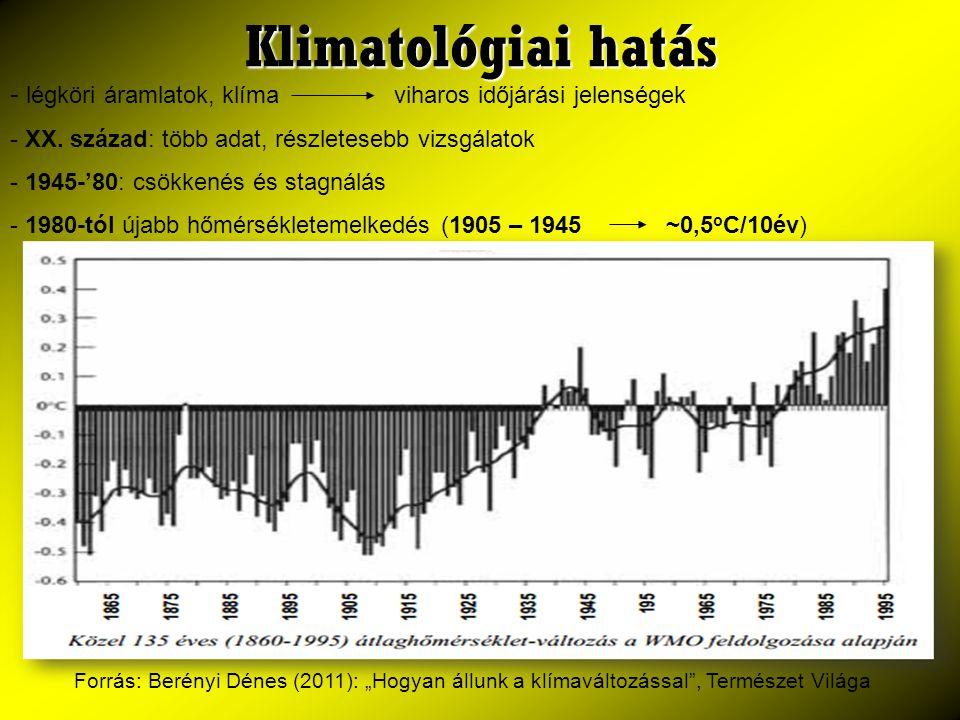 Klimatológiai hatás légköri áramlatok, klíma viharos időjárási jelenségek. XX. század: több adat, részletesebb vizsgálatok.