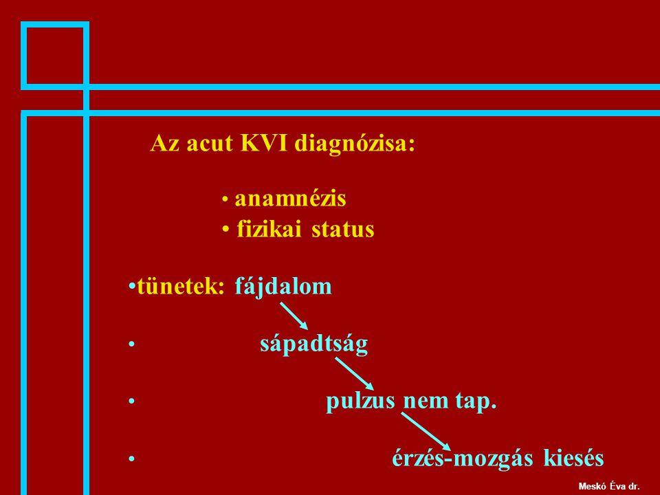 Az acut KVI diagnózisa: