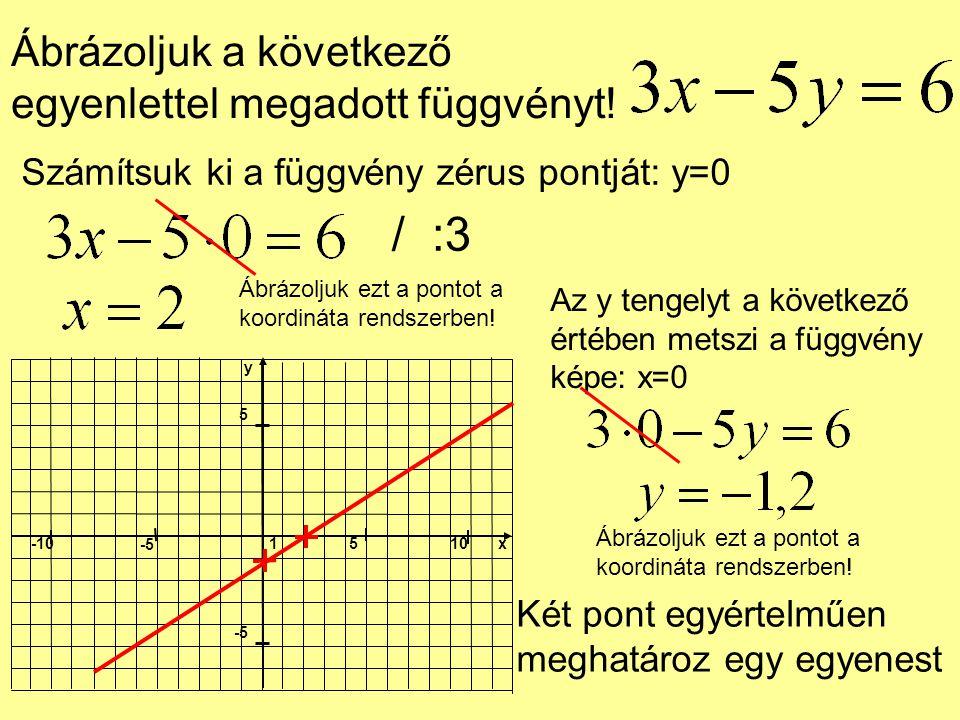 Ábrázoljuk a következő egyenlettel megadott függvényt!