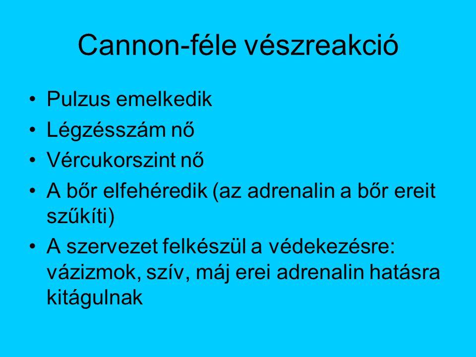 Cannon-féle vészreakció