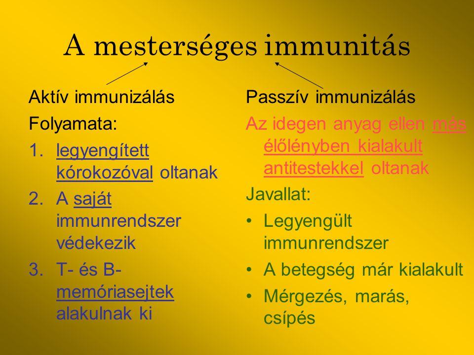 A mesterséges immunitás