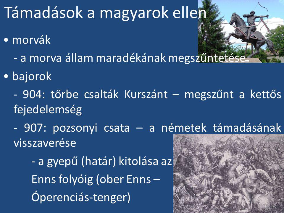 Támadások a magyarok ellen