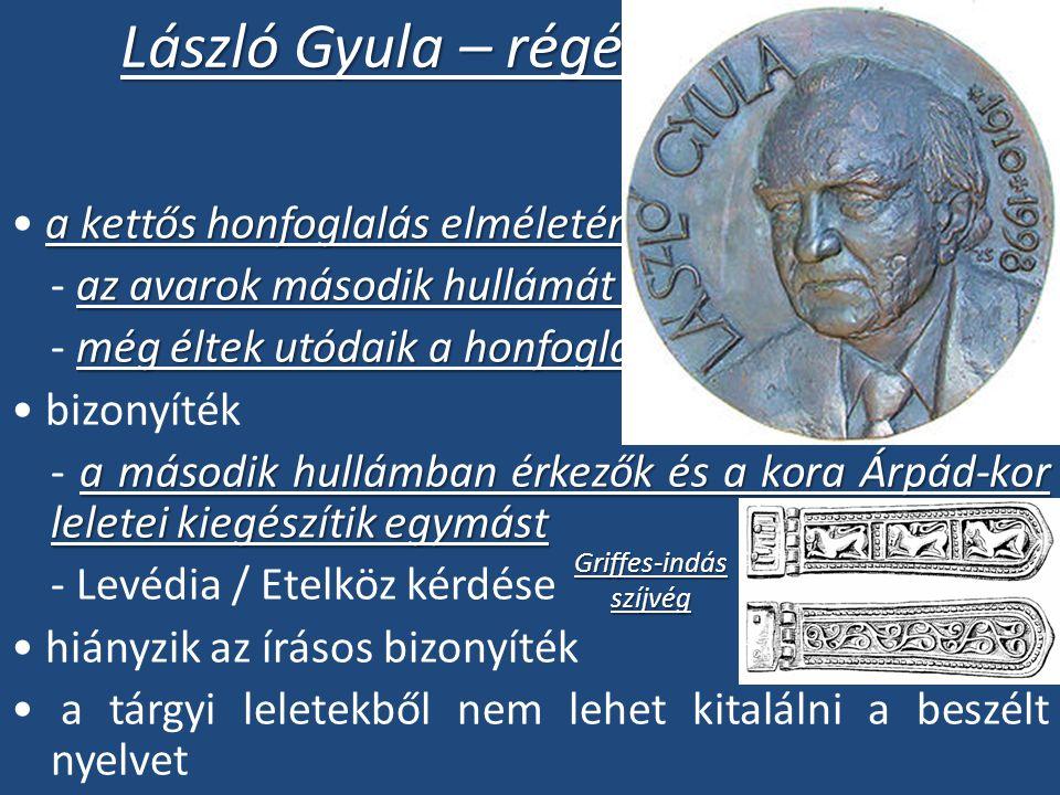 László Gyula – régészprofesszor