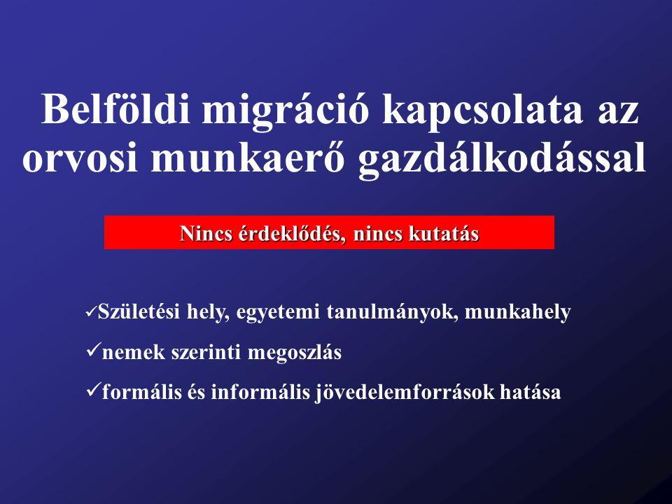 Belföldi migráció kapcsolata az orvosi munkaerő gazdálkodással