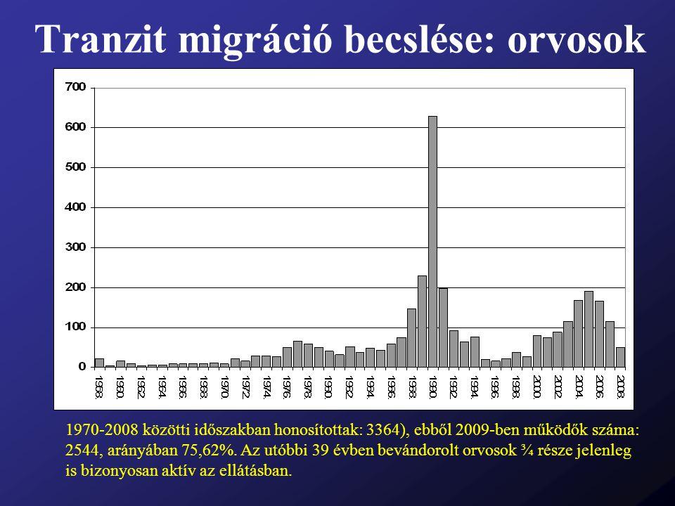 Tranzit migráció becslése: orvosok