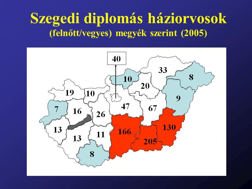 Szegedi diplomás háziorvosok (felnőtt/vegyes) megyék szerint (2005)