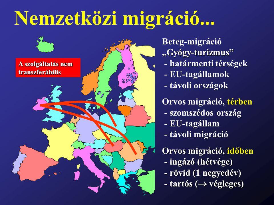 """Nemzetközi migráció... Beteg-migráció """"Gyógy-turizmus - határmenti térségek - EU-tagállamok - távoli országok."""