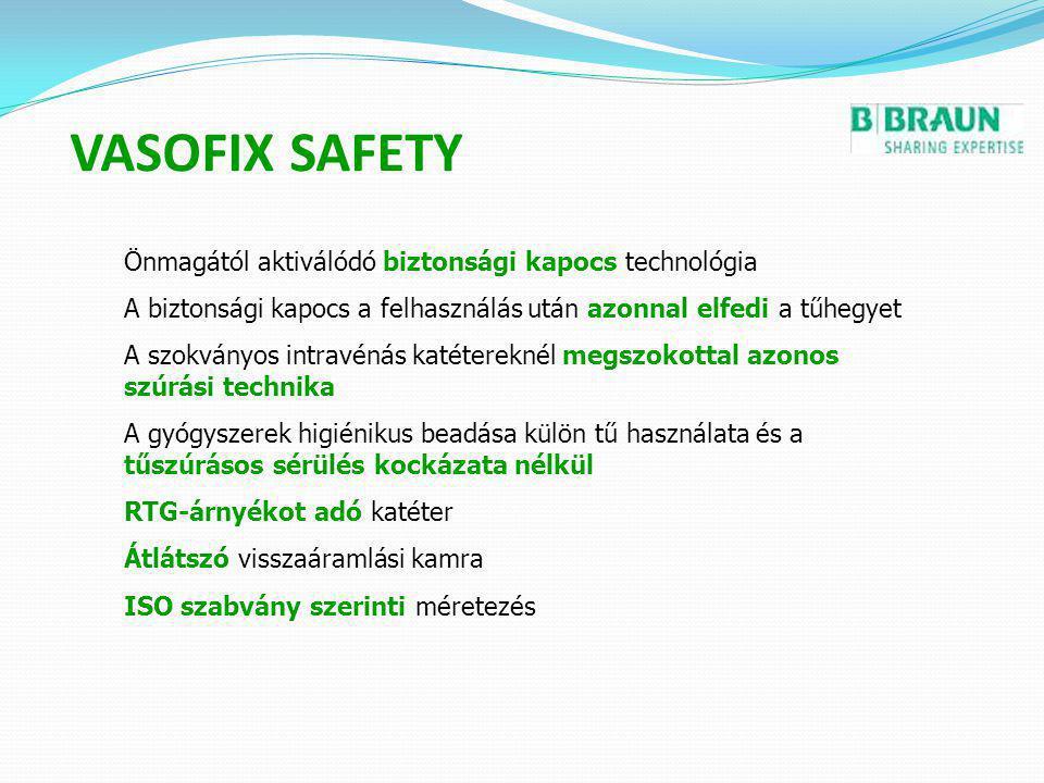 VASOFIX SAFETY Önmagától aktiválódó biztonsági kapocs technológia
