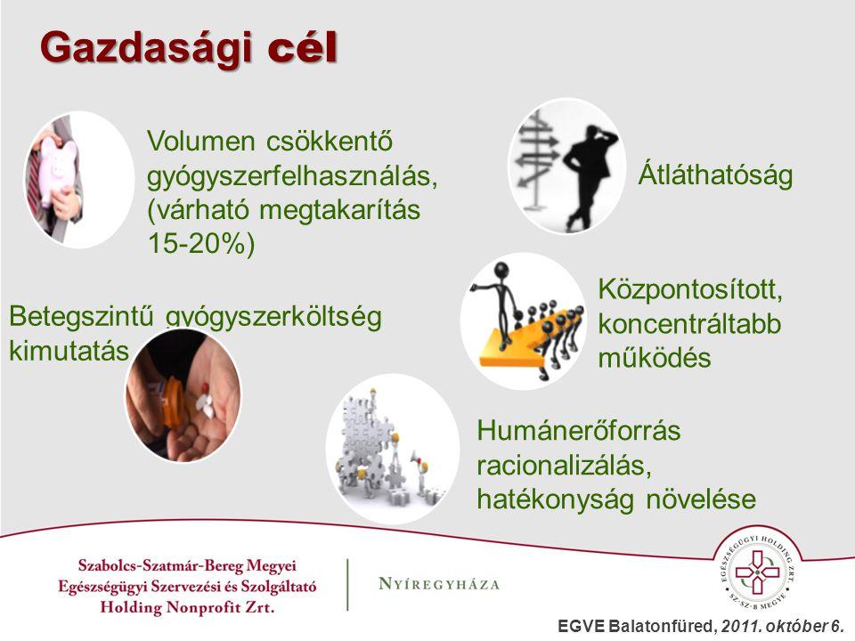 Gazdasági cél Volumen csökkentő gyógyszerfelhasználás, (várható megtakarítás 15-20%) Átláthatóság.