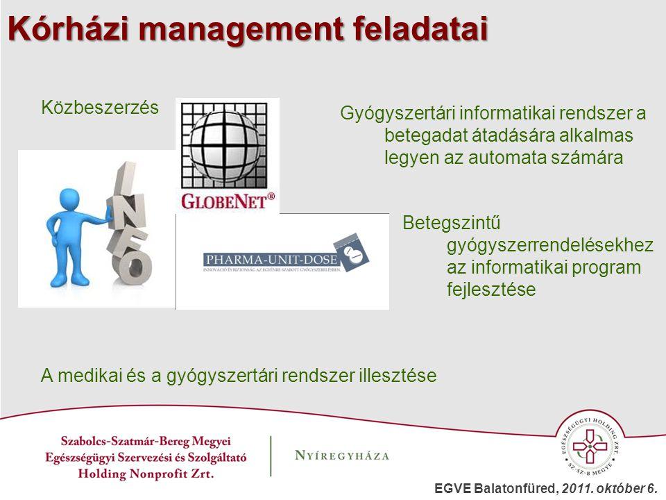 Kórházi management feladatai