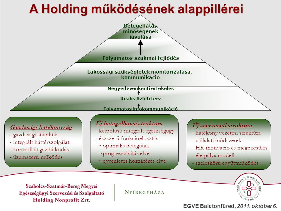 A Holding működésének alappillérei