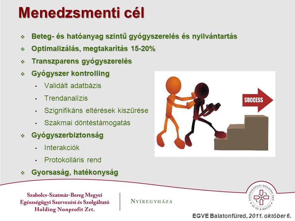 Menedzsmenti cél Beteg- és hatóanyag szintű gyógyszerelés és nyilvántartás. Optimalizálás, megtakarítás 15-20%