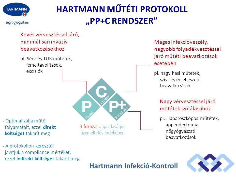 """HARTMANN MŰTÉTI PROTOKOLL """"PP+C RENDSZER"""