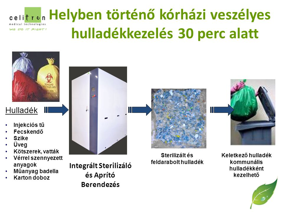 Helyben történő kórházi veszélyes hulladékkezelés 30 perc alatt