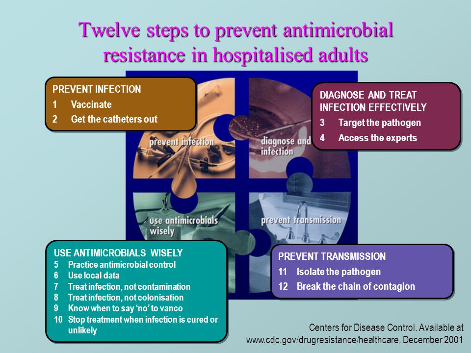 Twelve steps to prevent antimicrobial resistance in hospitalised adults