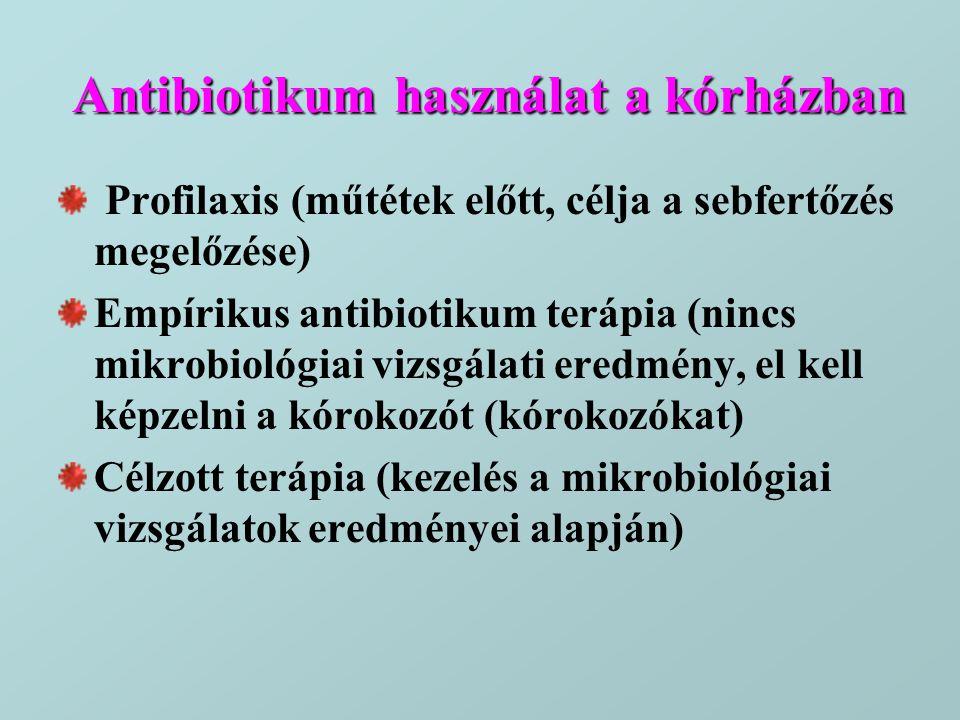 Antibiotikum használat a kórházban
