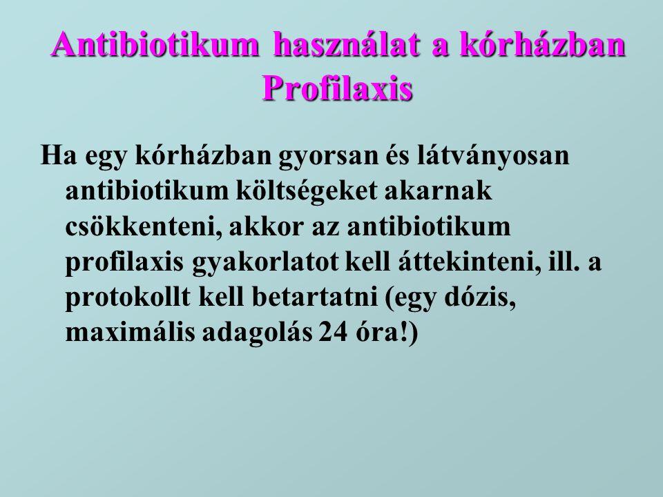 Antibiotikum használat a kórházban Profilaxis