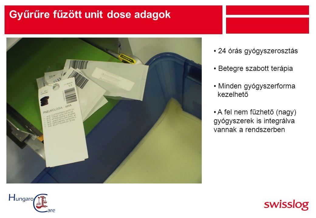 Gyűrűre fűzött unit dose adagok