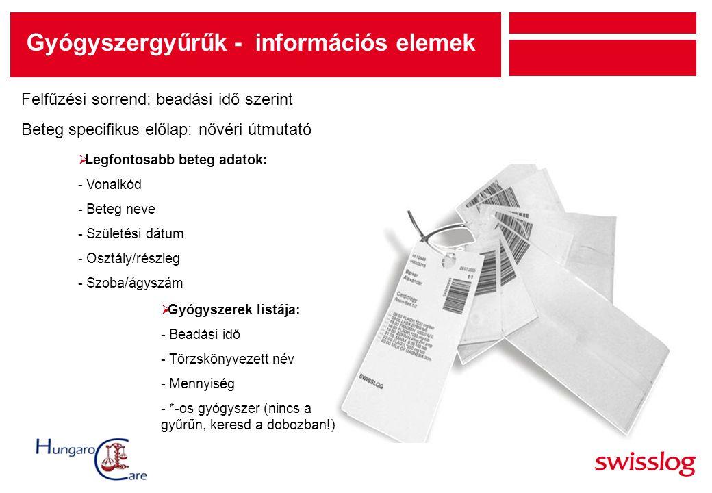 Gyógyszergyűrűk - információs elemek