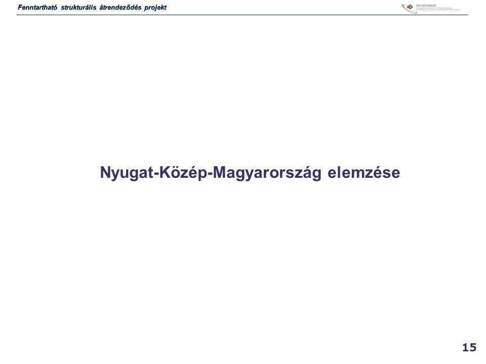 Nyugat-Közép-Magyarország elemzése