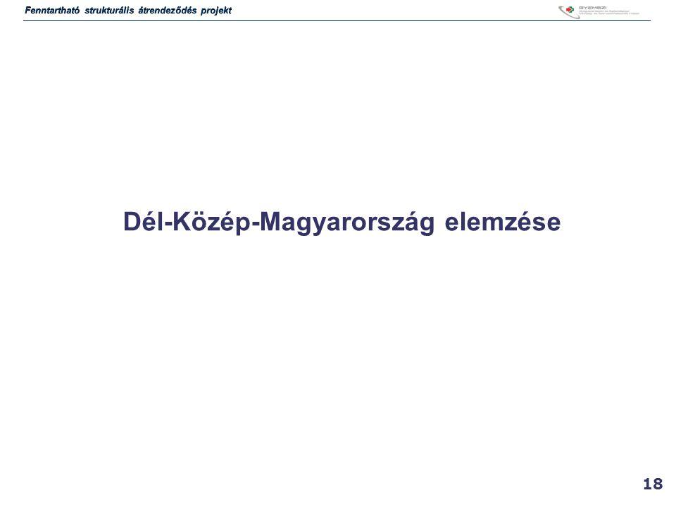 Dél-Közép-Magyarország elemzése