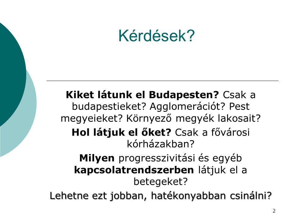 Kérdések Kiket látunk el Budapesten Csak a budapestieket Agglomerációt Pest megyeieket Környező megyék lakosait