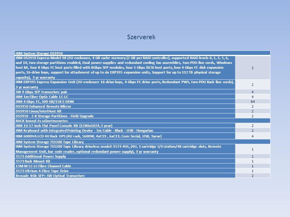 Szerverek IBM System Storage DS3950