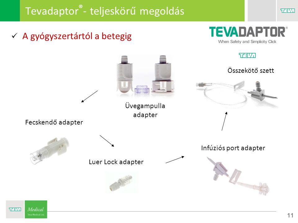Tevadaptor®- teljeskörű megoldás