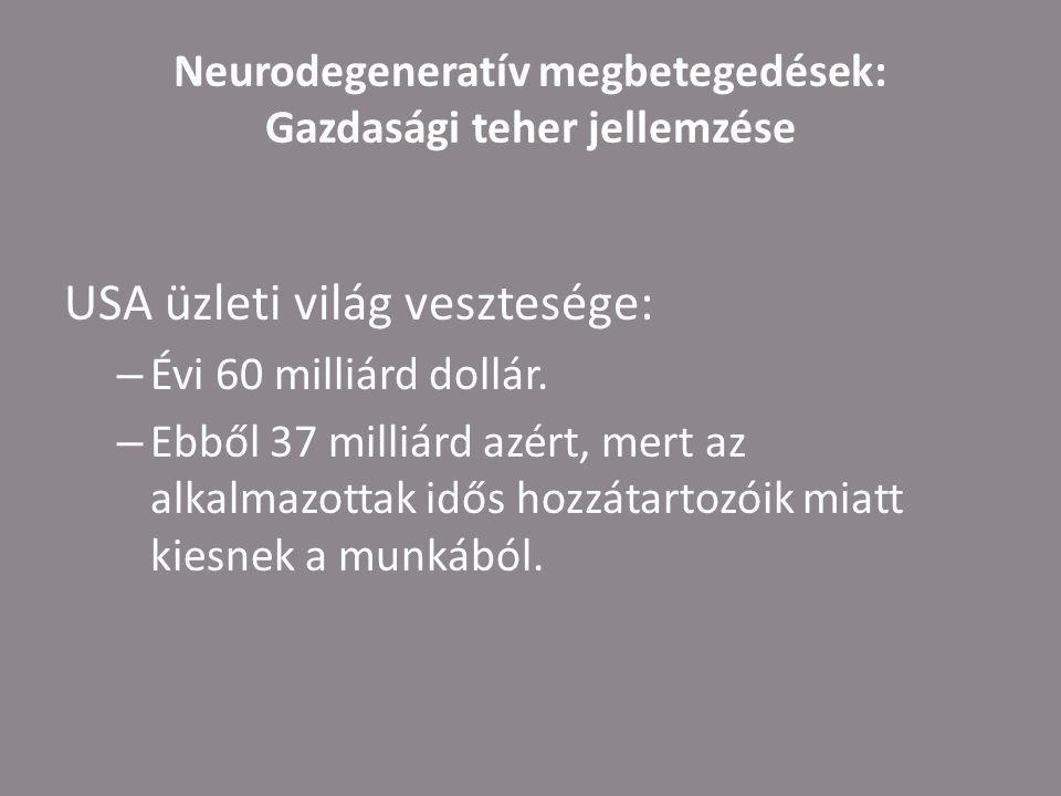 Neurodegeneratív megbetegedések: Gazdasági teher jellemzése