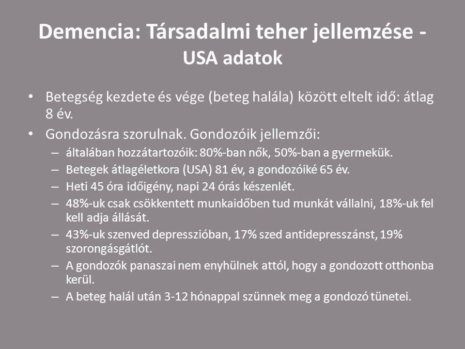Demencia: Társadalmi teher jellemzése - USA adatok