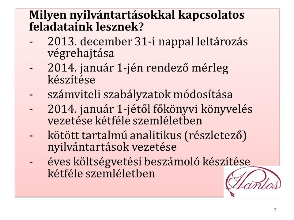 Milyen nyilvántartásokkal kapcsolatos feladataink lesznek. - 2013
