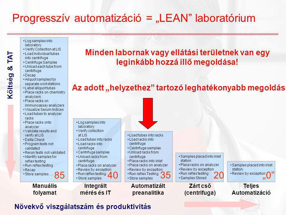 """Progresszív automatizáció = """"LEAN laboratórium"""