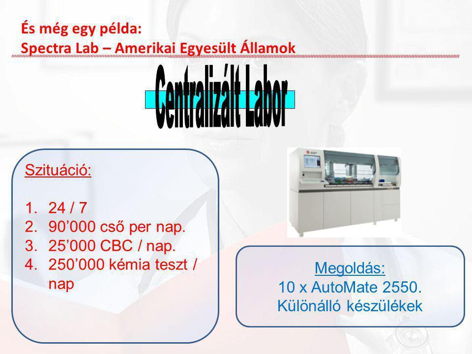 És még egy példa: Spectra Lab – Amerikai Egyesült Államok