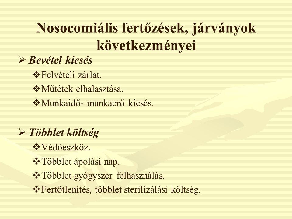 Nosocomiális fertőzések, járványok következményei
