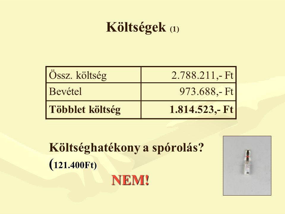 Költségek (1) (121.400Ft) NEM! Költséghatékony a spórolás
