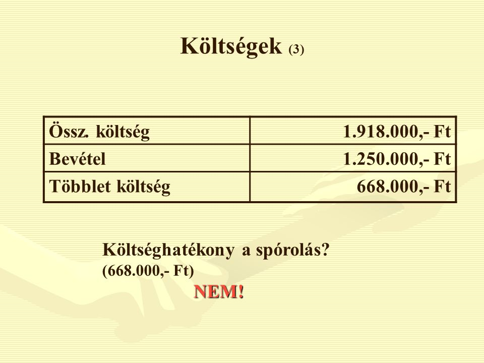 Költségek (3) Össz. költség 1.918.000,- Ft Bevétel 1.250.000,- Ft